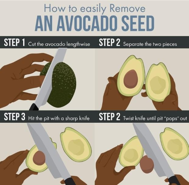 Come preparare un Avocado