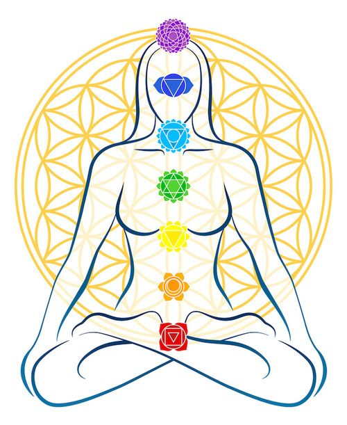 Meditazione Merkaba