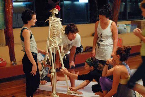 Anatomia esperenziale