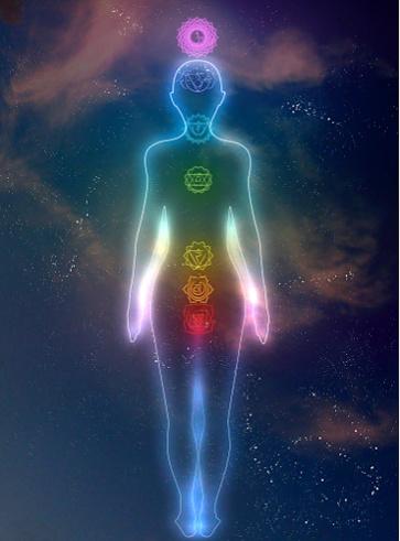 Gli asana per stimolare il quarto chakra