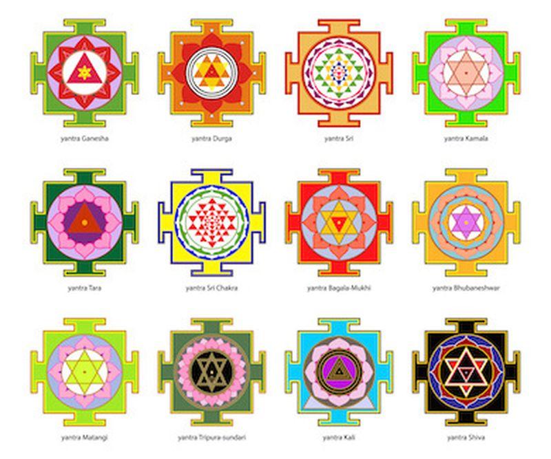 Geometrie divine: gli yantra