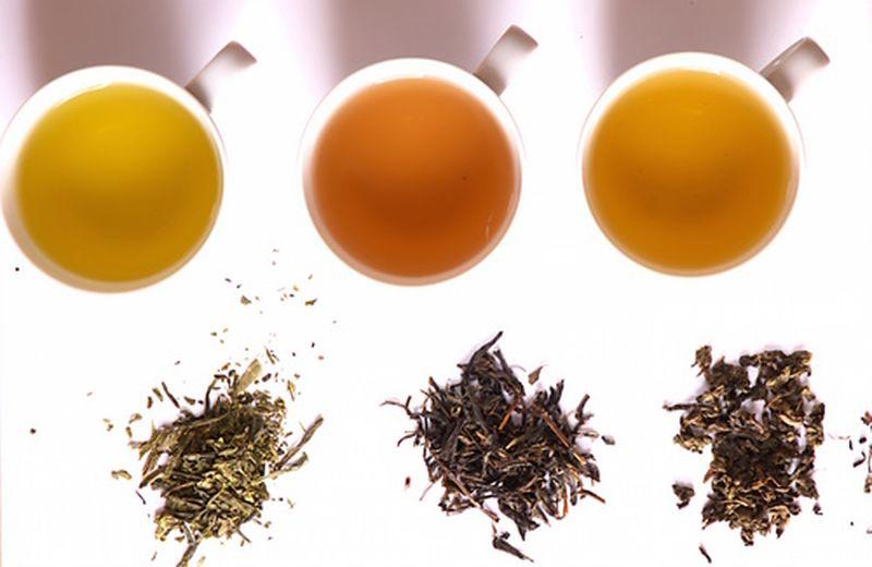 La storia del tè