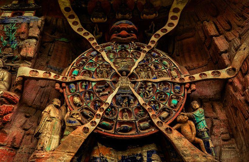 Significato segreto di Karma e Dharma