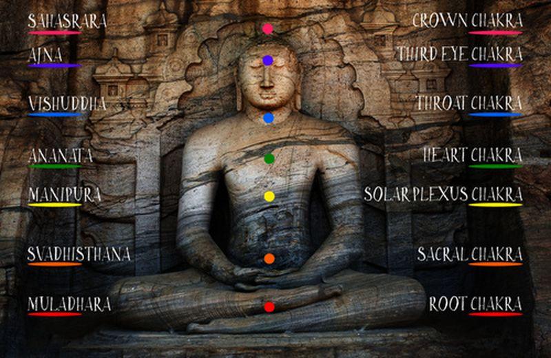 Che cos'è l'apertura dei chakra