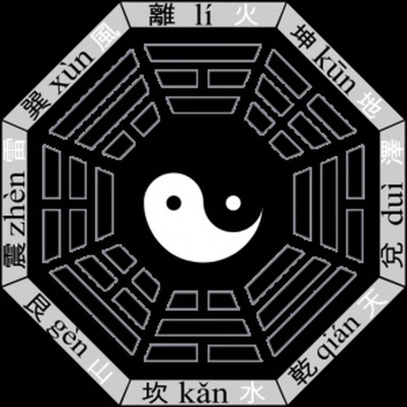 Il simbolo del Pa-kua nel taoismo
