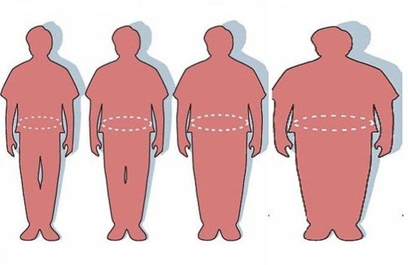 Eccesso di grasso nell'organismo